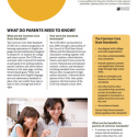 Graphic of the cover of the Spotlight on CCSS: What Do Parents Need to Know?